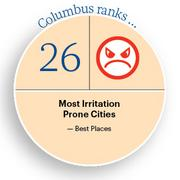 Most Irritation Prone Cities Click here for the website.