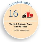Top U.S. Cities to Open a Food Truck Click here for the website.