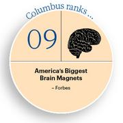 America's Biggest Brain Magnets, Forbes Click here for the website.