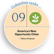 America's New Opportunity Cities Click here for the website.