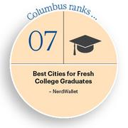 Best Cities for Fresh College Graduates Click here for the website.