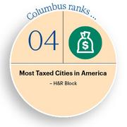Most Taxed Cities in America Click here for the website.