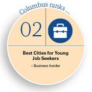 Best Cities for Young Job Seekers Click here for the website.