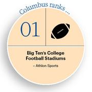 Big Ten's College Football Stadiums Click here for the website.