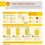Shell creates motor oil from natural gas