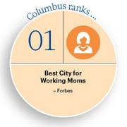 Best City for Working Moms Click here for the website.