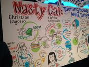 This drawing explains how 29-year-old Sophia Amoruso founded NastyGal.com, which has done $100 million in online sales.
