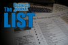 The List: Top commercial property managers outside Portland