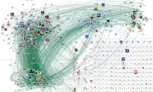 The image represents a network of up to 1000 Twitter users whose tweets contained