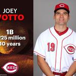 These are the biggest Cincinnati Reds contracts: SLIDESHOW