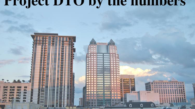 Here are the stats on downtown provided to the Project DTO task force April 2.