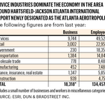 New alliance focusing on jobs for airport area