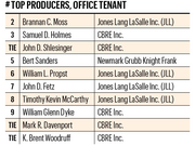 # TOP PRODUCERS, OFFICE TENANT