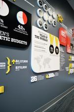 3d Branding scores with deal for ESPNW installation