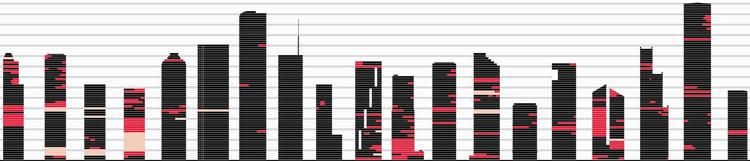 A look at the Houston downtown office Trophy market.  Black: Occupied / Not available space  Red: Direct available space (Direct available space indicates either vacant or occupied space that is being marketed for move in prior to 12/31/2013.) Pink: Sublease available space  The Skyline market for Houston is defined as the Trophy market, which is further defined as top-tier Class A product that is larger than 100,000 square feet in a centralized core Houston location. The key indicator for inclusion or exclusion is based on rent levels. The current threshold requires that buildings consistently garner rents greater than $24.00 NNN.