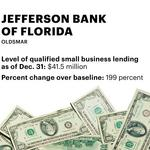Jefferson loads its plate with small business loans
