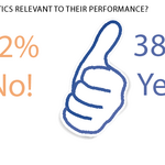 Readers respond: Are CEOs' politics relevant to their performance?