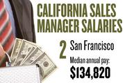No. 2. San Francisco, with a median annual salary of $134,820 for sales managers. For all professions, the metropolitan area ranks No. 2, with median annual pay of $50,690.