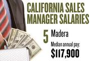 No. 5. Madera, with a median annual salary of $117,900 for sales managers. For all professions, the metropolitan area ranks No. 22, with median annual pay of $31,490.