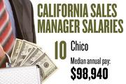 No. 10. Chico, with a median annual salary of $98,940 for sales managers. For all professions, the metropolitan area ranks No. 23, with median annual pay of $31,370.