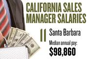 No. 11. Santa Barbara, with a median annual salary of $98,860 for sales managers. For all professions, the metropolitan area ranks No. 13, with median annual pay of $36,840.