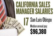 No. 17. San Luis Obispo, with a median annual salary of $96,380 for sales managers. For all professions, the metropolitan area ranks No. 16, with median annual pay of $34,580.
