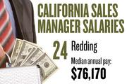 No. 24. Redding, with a median annual salary of $76,170 for sales managers. For all professions, the metropolitan area ranks No. 21, with median annual pay of $32,870.