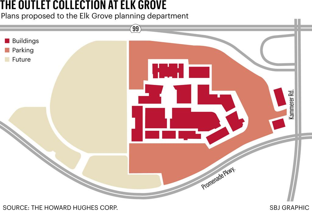 The Outlet collection at Elk Grove