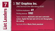 T&T Graphics Inc. is the No. 3 printing company.