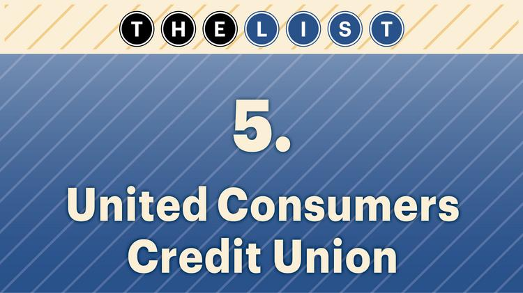 No. 5 United Consumers Credit Union  2013 assets: $118,372,337 Location: Independence For more information, check out the 2014 top credit unions list available to KCBJ subscribers.
