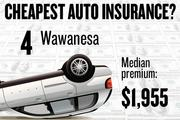 No. 4. Wawanesa, with a median premium in the four-county region of $1,955 for a married couple with no accidents buying standard auto coverage, according to 2013 survey data by the state Department of Insurance.