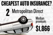 No. 2. Metropolitan Direct, with a median premium in the four-county region of $1,866 for a married couple with no accidents buying standard auto coverage, according to 2013 survey data by the state Department of Insurance.