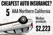 No. 5. AAA Northern California, with a median premium in the four-county region of $2,223 for a married couple with no accidents buying standard auto coverage, according to 2013 survey data by the state Department of Insurance.