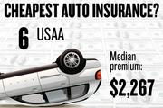 No. 6. USAA, with a median premium in the four-county region of $2,267 for a married couple with no accidents buying standard auto coverage, according to 2013 survey data by the state Department of Insurance.