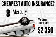 No. 8. Mercury, with a median premium in the four-county region of $2,350 for a married couple with no accidents buying standard auto coverage, according to 2013 survey data by the state Department of Insurance.