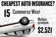 No. 15. Commerce West, with a median premium in the four-county region of $2,521 for a married couple with no accidents buying standard auto coverage, according to 2013 survey data by the state Department of Insurance.