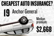 No. 19. Anchor General, with a median premium in the four-county region of $2,668 for a married couple with no accidents buying standard auto coverage, according to 2013 survey data by the state Department of Insurance.