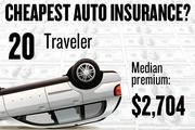 No. 20. Traveler, with a median premium in the four-county region of $2,704 for a married couple with no accidents buying standard auto coverage, according to 2013 survey data by the state Department of Insurance.
