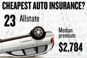 No. 23. Allstate, with a median premium in the four-county region of $2,784 for a married couple with no accidents buying standard auto coverage, according to 2013 survey data by the state Department of Insurance.