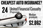 No. 24. United Financial Casualty (Progressive), with a median premium in the four-county region of $2,862 for a married couple with no accidents buying standard auto coverage, according to 2013 survey data by the state Department of Insurance.