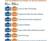 Top business actions to spur growth