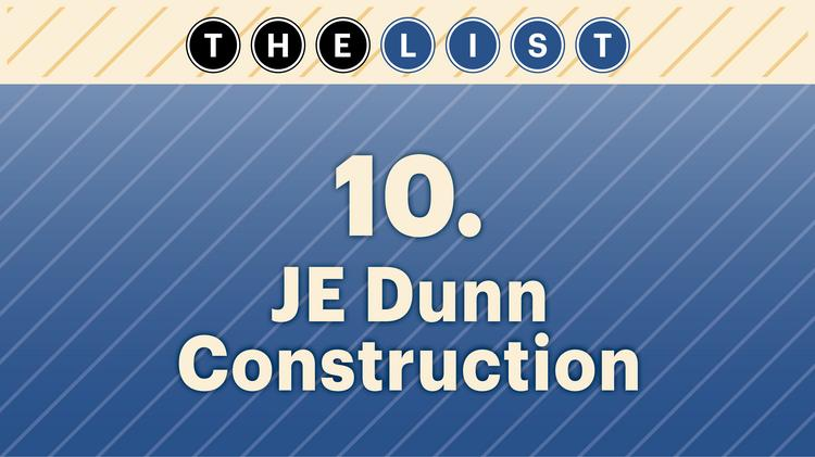 No. 10 JE Dunn Construction 2013 revenue: $2,179,666,111 Location: Kansas City For more information, check out the 2014 top private companies list available to KCBJ subscribers.