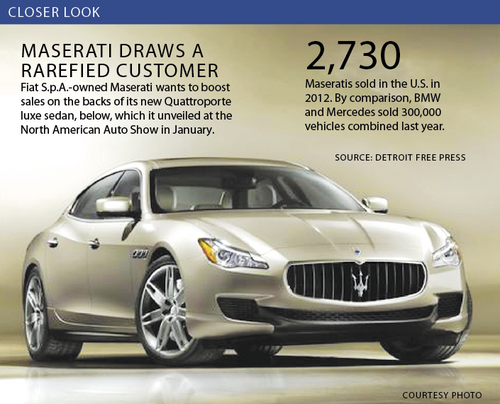Boom times sexy maserati growl heard anew silicon for Autonation mercedes benz san jose