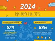 The results of the Brooks running survey, released on National Running Day.