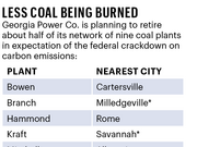 Georgia Power Co. is planning to retire about half of its network of nine coal plants in expectation of the federal crackdown on carbon emissions:
