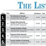THE LIST: Fastest-Growing Accounting Firms