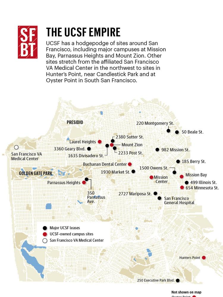 UCSF sites in San Francisco and South San Francisco