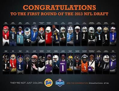 Top picks from the NFL 2013 draft will get a deal with Tide.