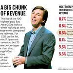Bay Area CEOs who earn the biggest slice of company revenue