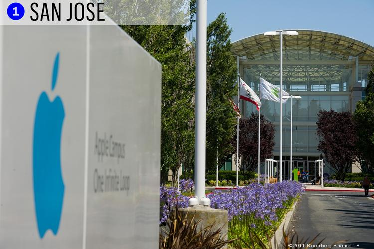Apple is an iconic company in Silicon Valley, which is a hotbed for tech and venture capital firms. On average, a worker in San Jose earns $69,670, which is the highest number in the United States.